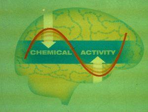 Abilify effects on brain