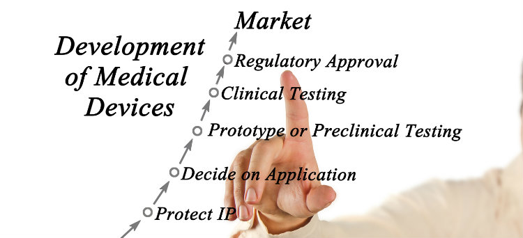 Regulating medical devices