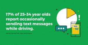 texting-driving-statistics-generation